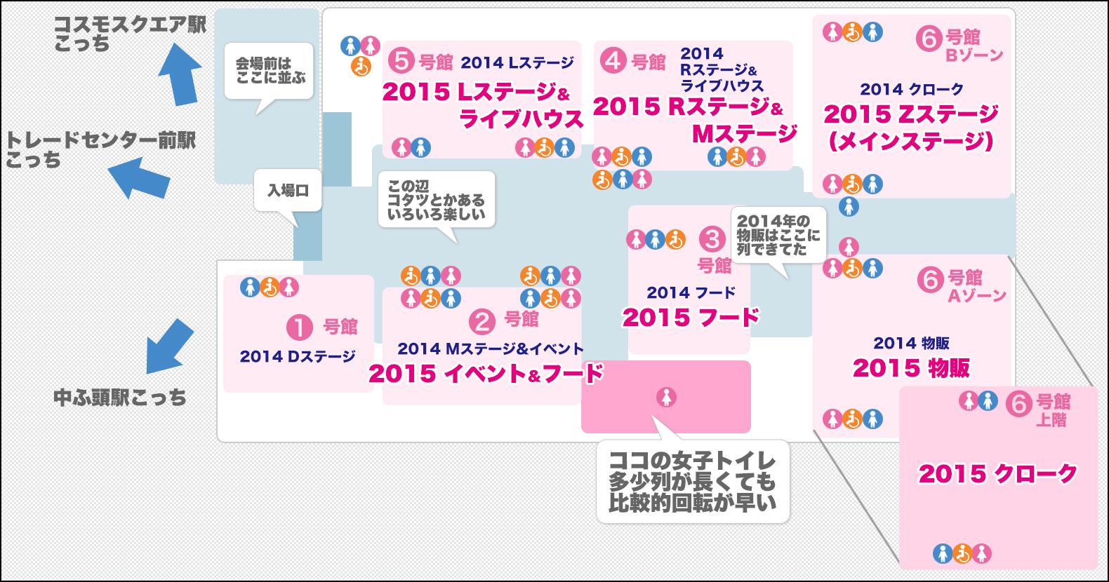レディクレ2014と2015比較